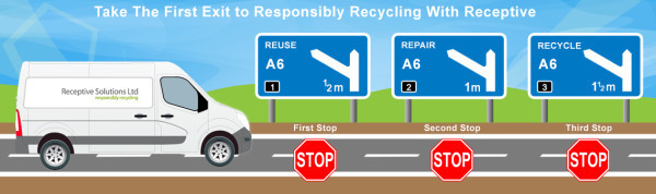 Responsibly Recycling Mobile Phones